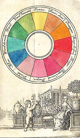 Gøtes color theorem