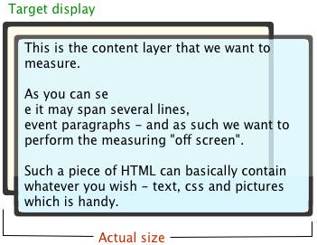 DIsplay width vs. scroll width