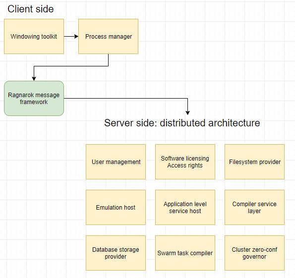 tier_dependencies2